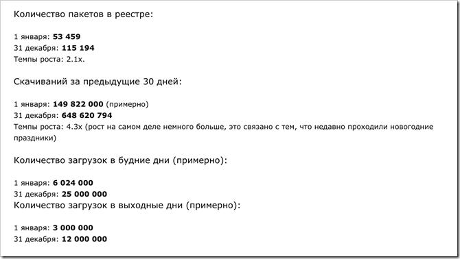 Снимок экрана 2015-01-10 в 7.04.56